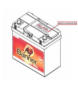emkost-akkumulyatora-1