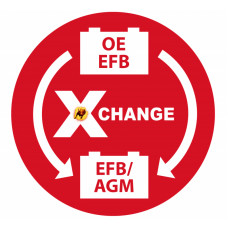 В чем разница между технологиями AGM и EFB?